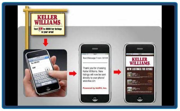 Mobile Marketing Real Estate